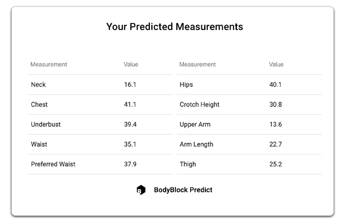 "Body-Centric - Our solution accurately predicts user body measurements at 96%. Then we recommend the ideal size for every consumer, every time.Other brands match ""pattern-pattern""; we match ""body-clothing."" We don't guess, we fit to the body."