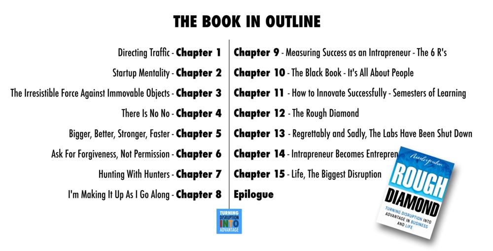 Nicole+Yershon+book+outline.png
