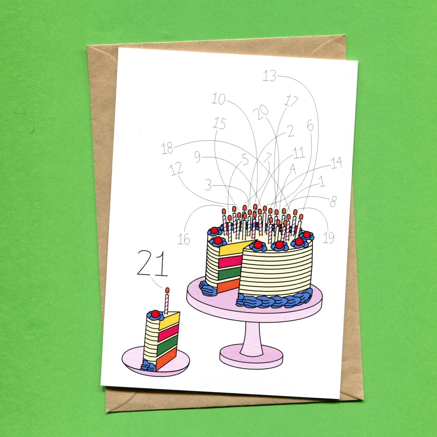 Catalogue_Things by Bean 21st Birthday Cake Card.jpg