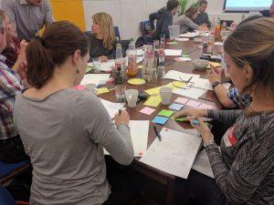 Workshop Kreativitätstechniken im Insurance Innovation Lab