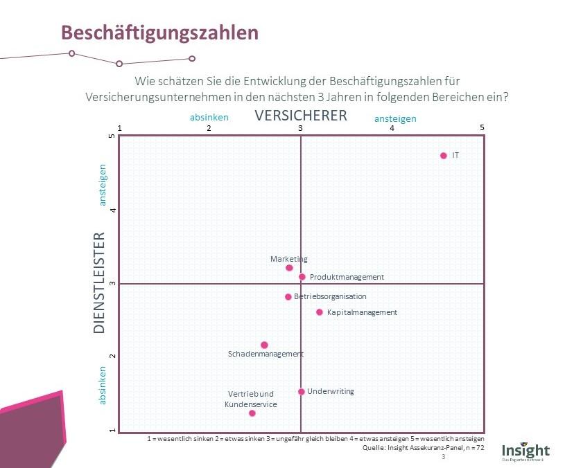 Insight_Beschäftigungszahlen.jpg