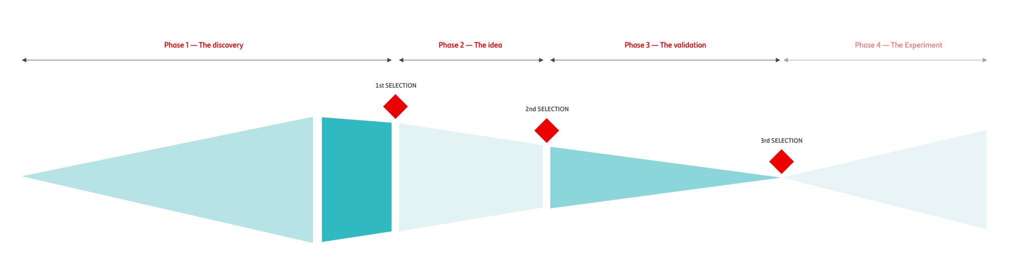 framework 4 phases INGLÉS.png