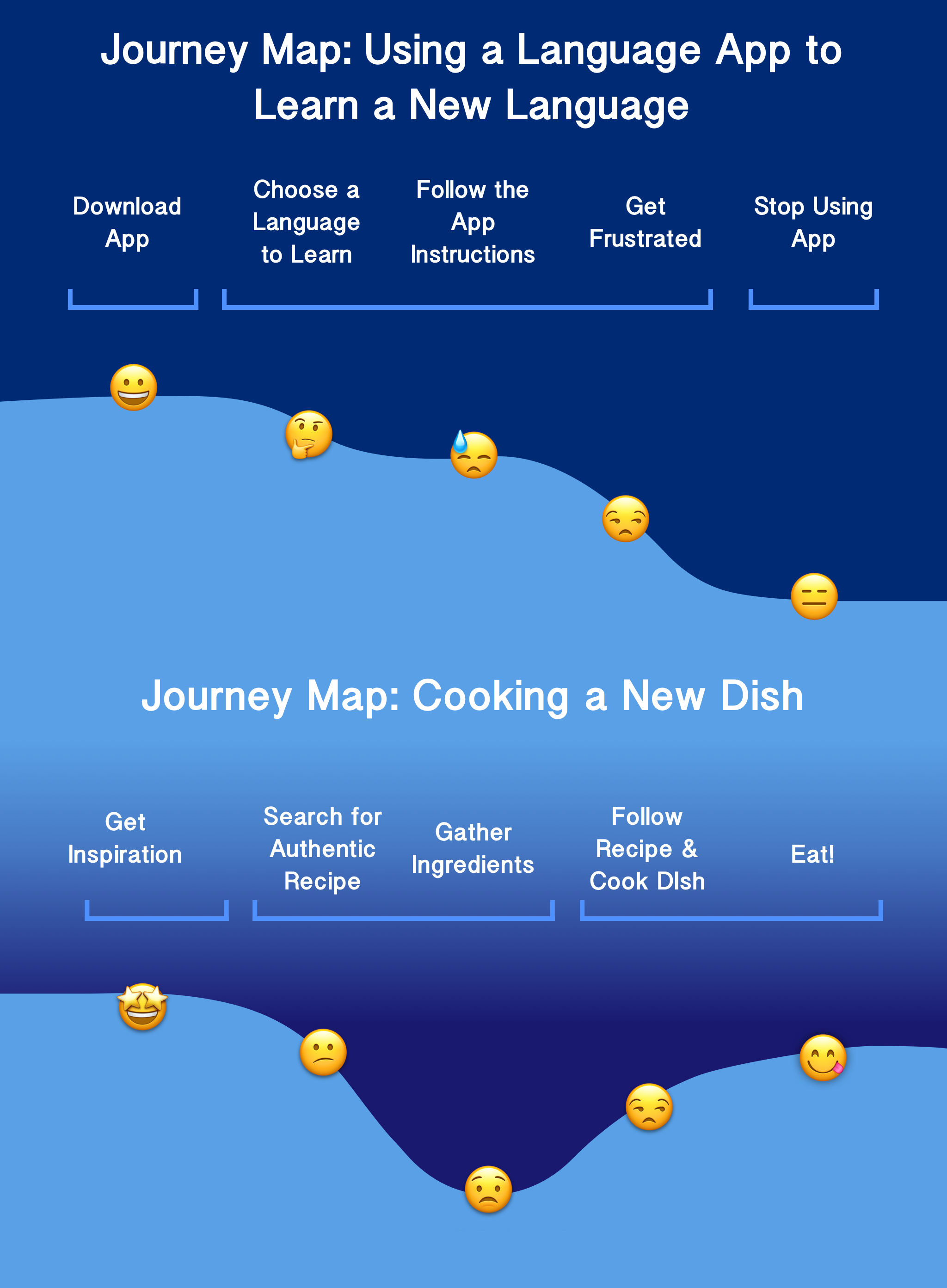 journey map ls.png