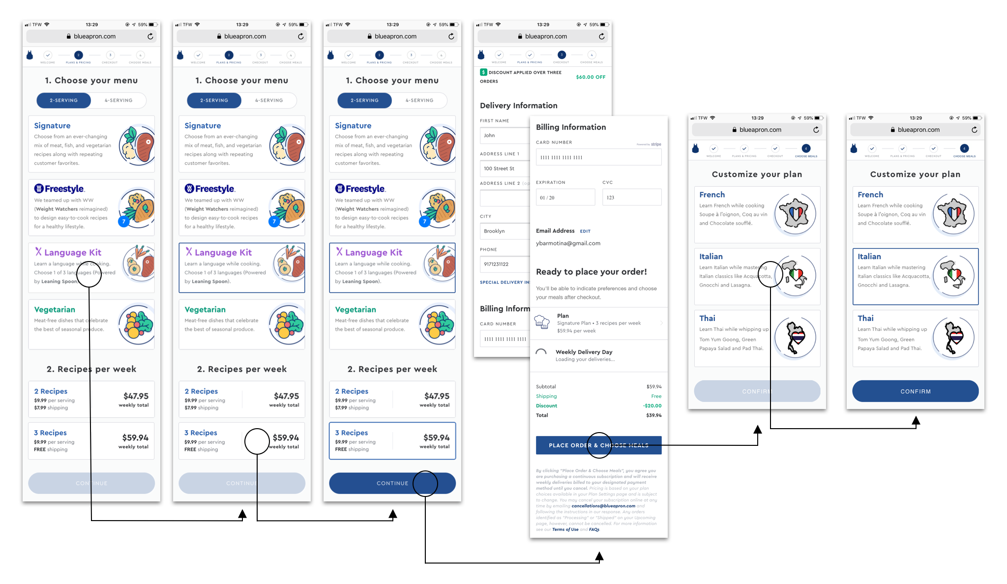 Learning Spoon integrated into Blue Apron's on-boarding process