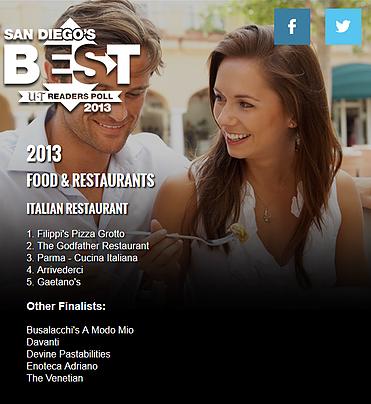 San Diego's best restaurant Parma Italian Kitchen