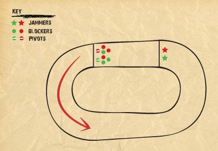 roller-derby-track.jpg