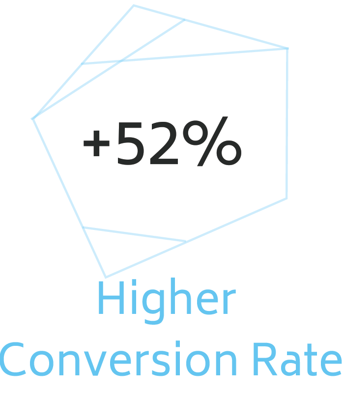 52 percent higher conversion rate BETTER All Response Media Bionic.png