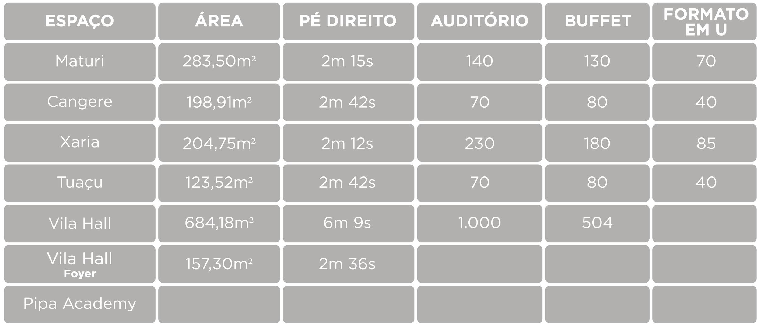 Tabela-De-Espaços.png