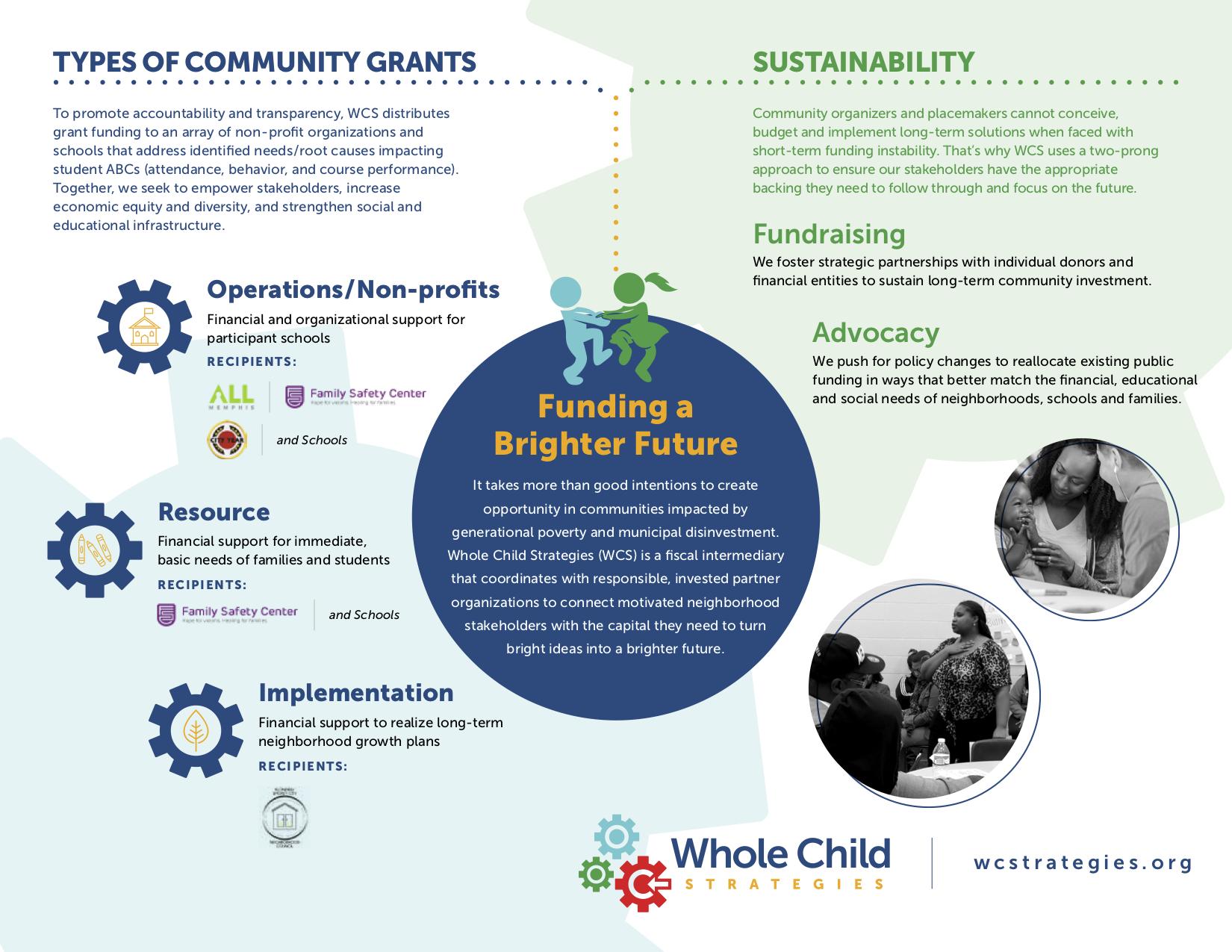 grant-partnerships-infographic-revised-3.jpg