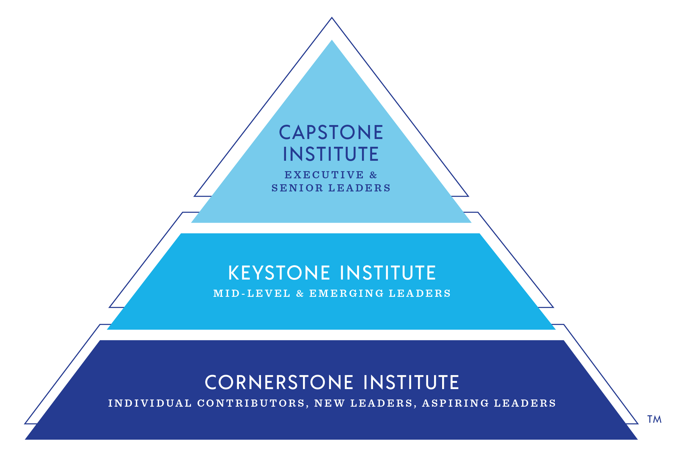 capstone-pyramid@2x.png