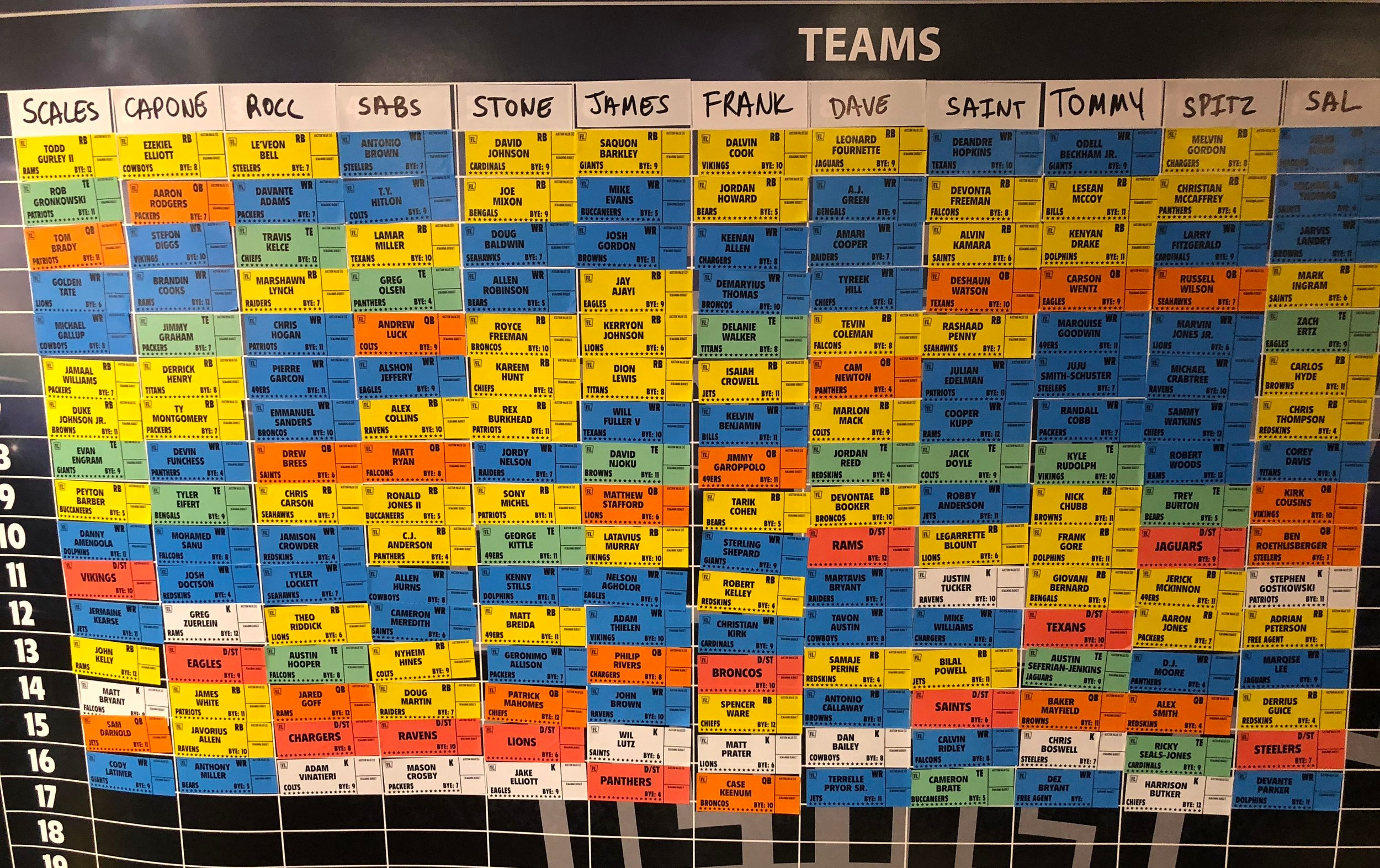 2018+Draft+Board.jpg