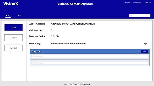 With creating the VNX AI platform, we will attract global AI users and developers to use our open-sourced AI platform. Right now we have designed the marketplaces for AI Data and Model, which will trade by  the VNX token in the near future. First image is the VNX wallet page for AI marketplace. The second image is the VNX wallet page for AI date. The third image is the VNX wallet page for AI models and solutions.  #VisionX  #aisolutions #big data #artificialintelligence  #aitech #industry40 #machinelearning  #crypto #cryptocurrency #cryptoassets #cryptoinvestor