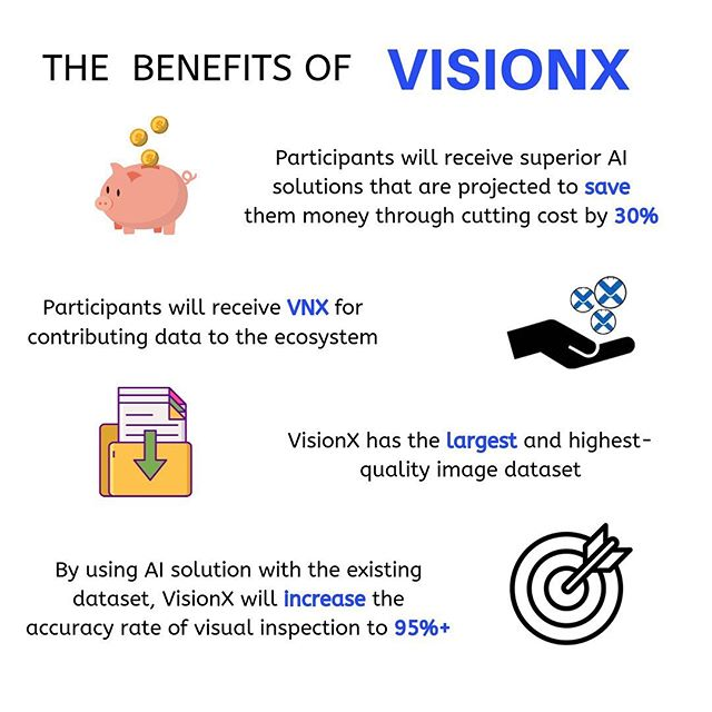Here are a few of the many benefits that VisionX provides  to its participants with their AI solutions.  #VisionX  #aisolutions #big data #artificialintelligence  #aitech #industry40 #machinelearning  #crypto #cryptocurrency #cryptoassets #cryptoinvestor