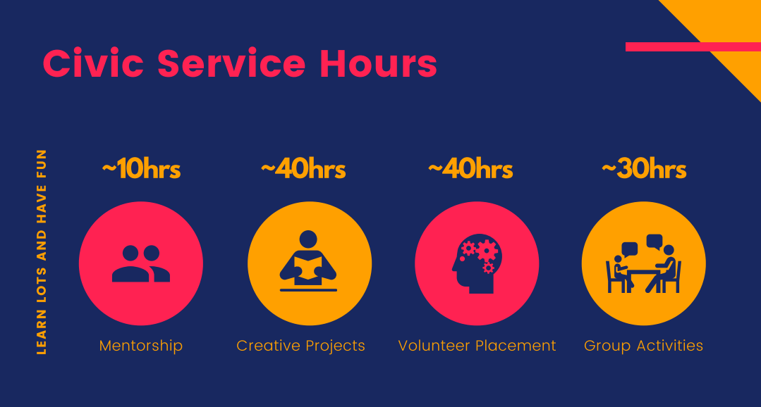 Civic Service Hours.png