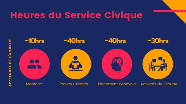 Heures du Service Civique.png