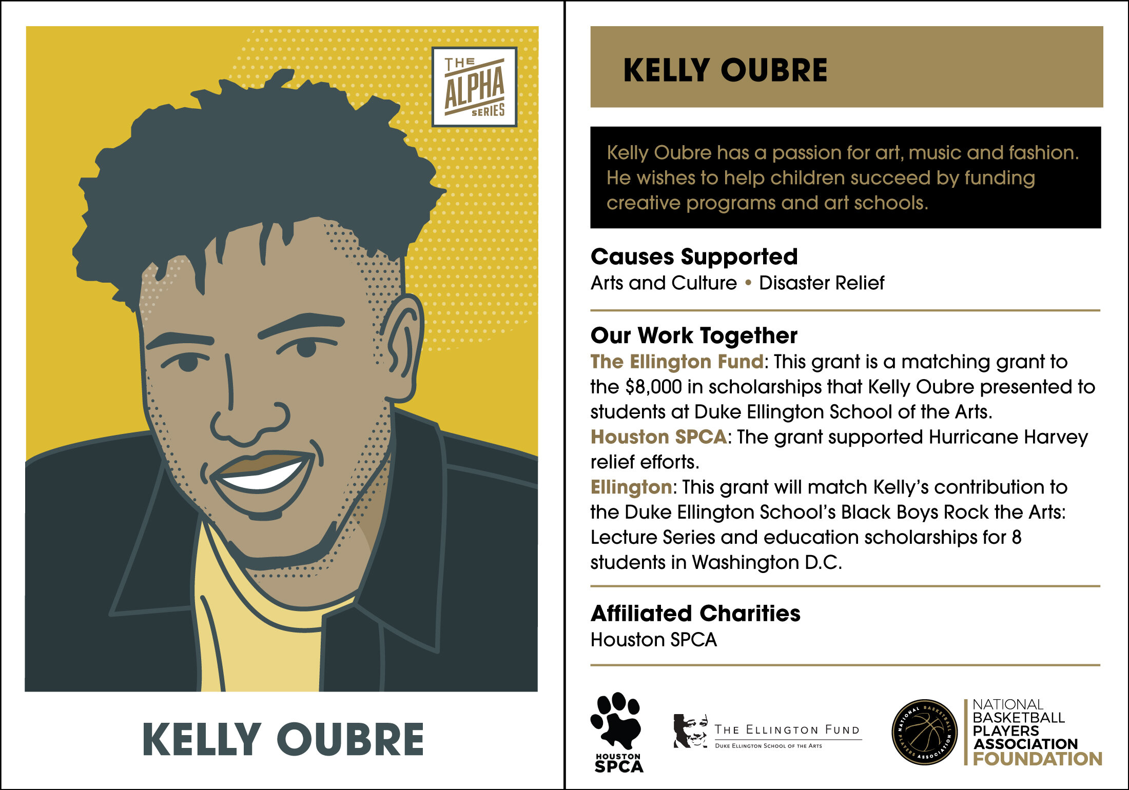 PC-Kelly-Oubre.jpg