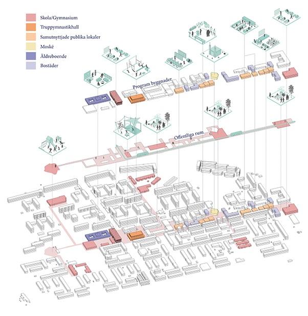 Förslag program nya byggnader och karaktär offentliga rum