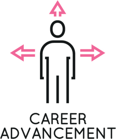 ithinkpro career advancement.jpg