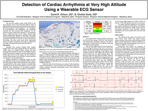 Summary of altitude induced changes in heart rhythms on Denali.