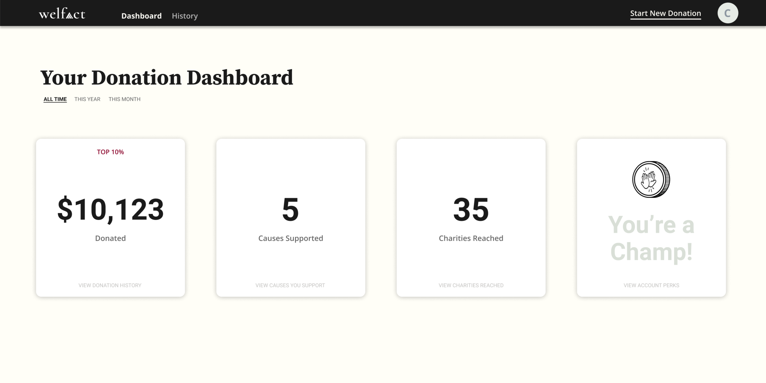 Welfact Donation Dashboard - After