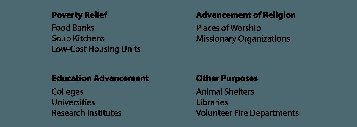 Registered Charities, Non Profit Organizations - Types