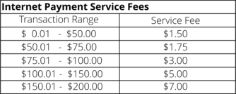 Internetfees.png