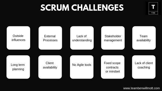 Scrum Challenges.png