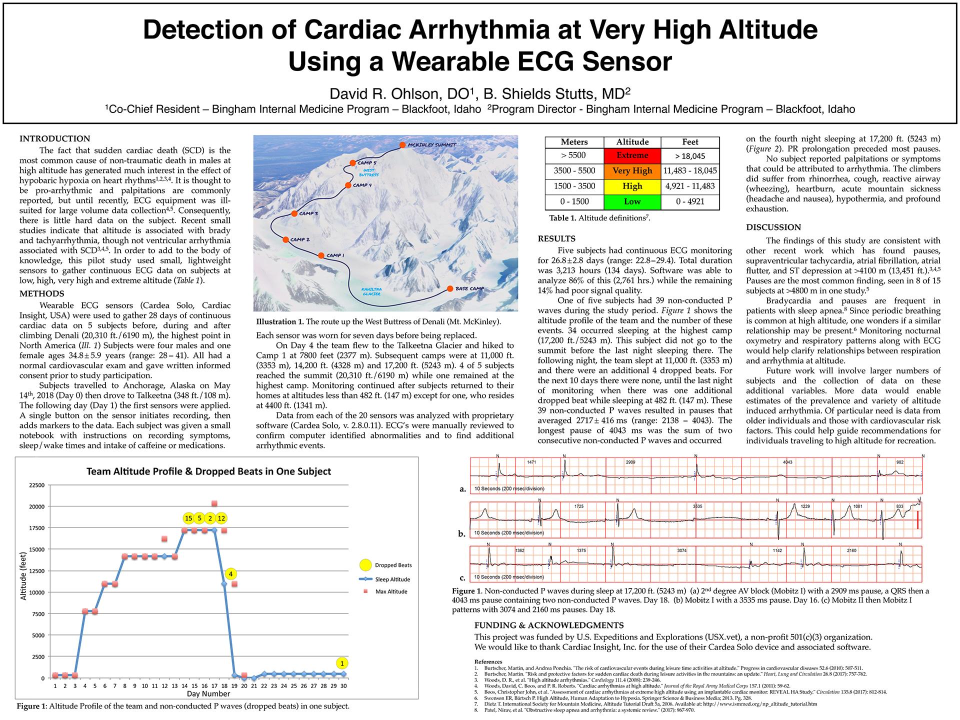A_Cardiac Monitoring POSTER_V4 FINAL.jpg