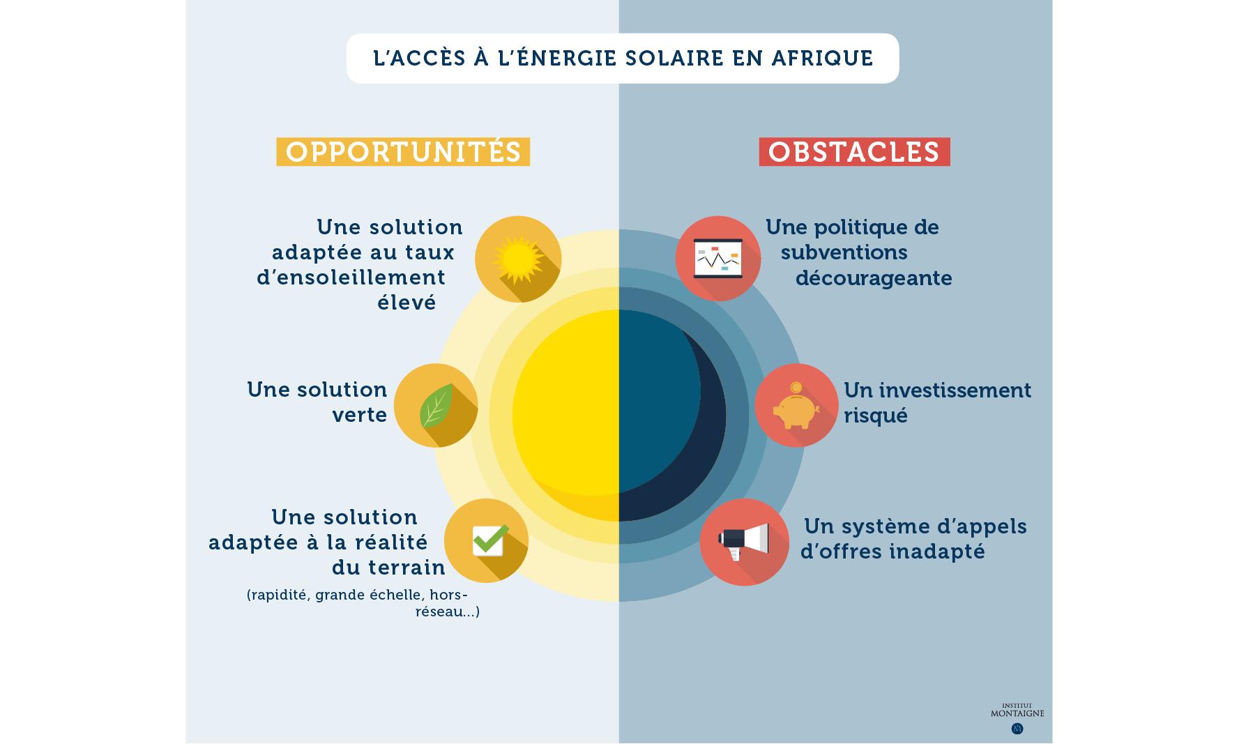 energie-solaire-en-afrique-un-avenir-rayonnant.jpg