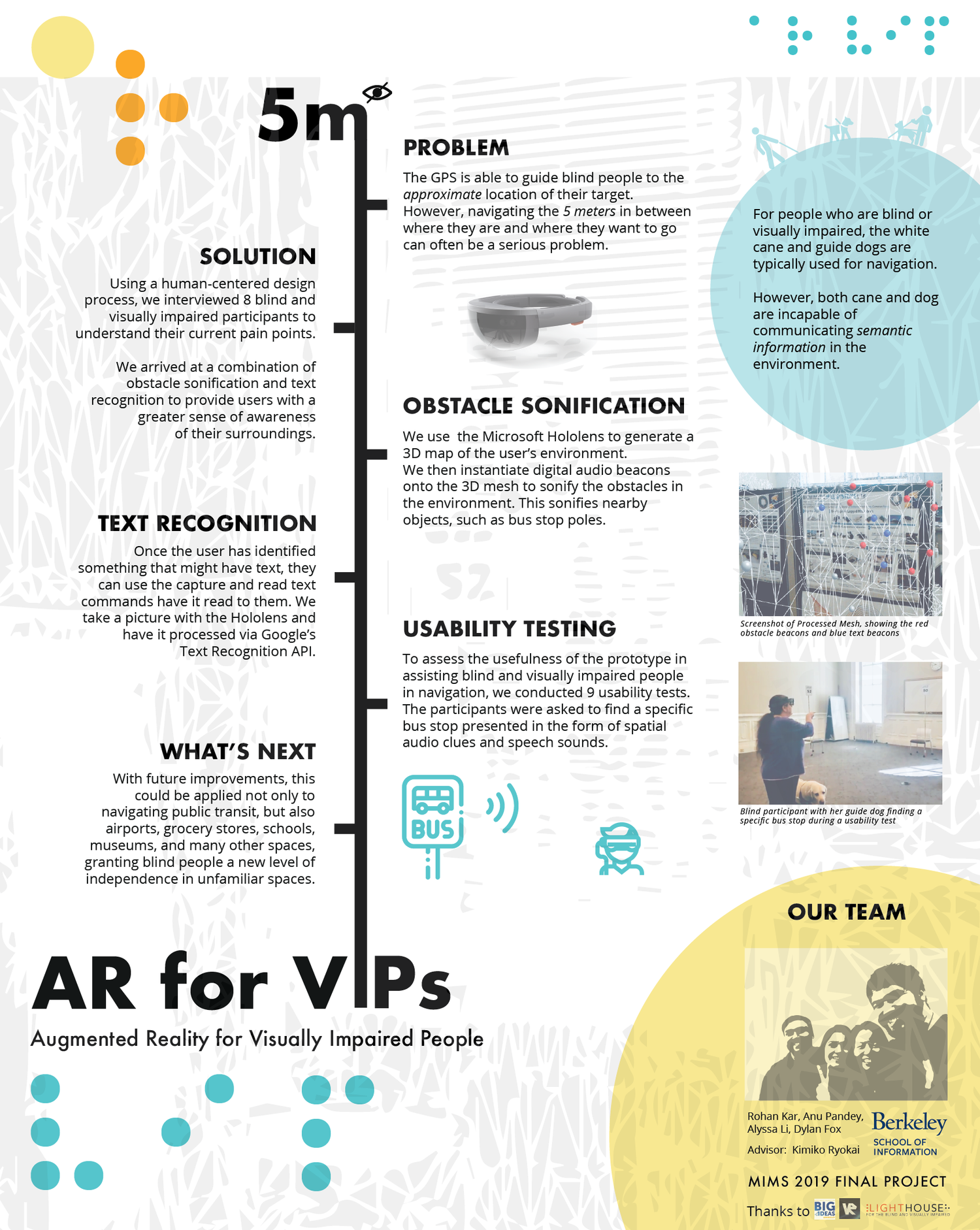 Our research poster explaining the basics of AR for VIPs.