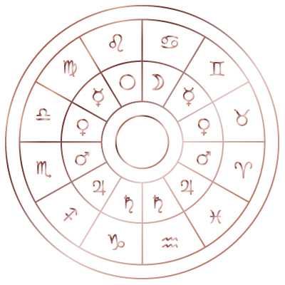 catherine-urban-astrology-zodiac-wheel.png