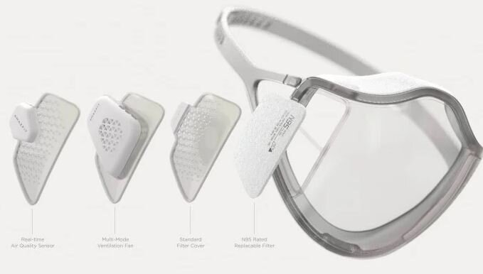 Chinese Smartwatch Brand Amazfit Designs Self Disinfecting Masks With Uv Light Covid Innovations