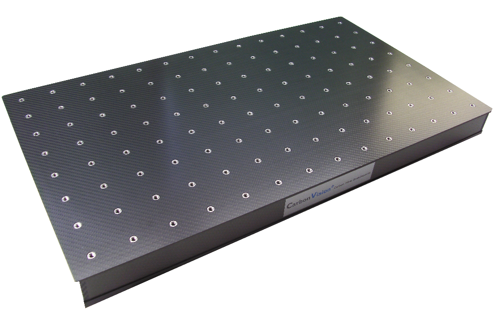 Board mit 50 mm pitch