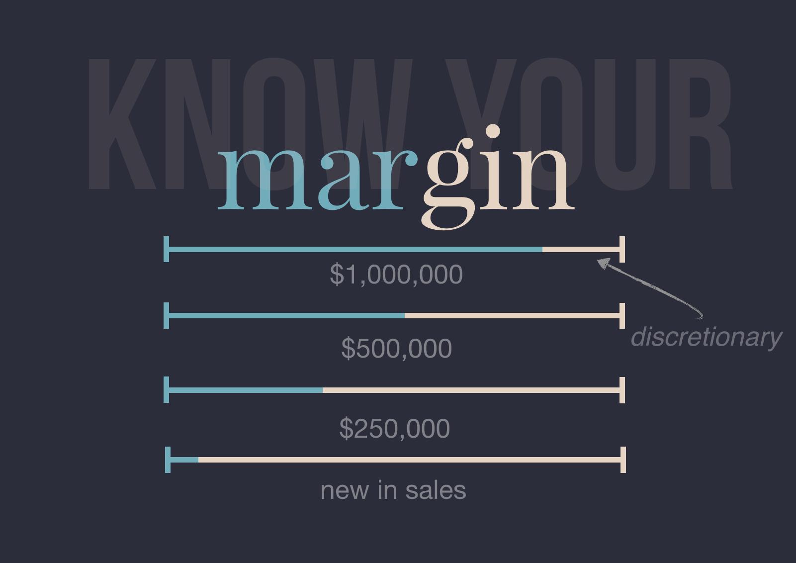 margin-1.png