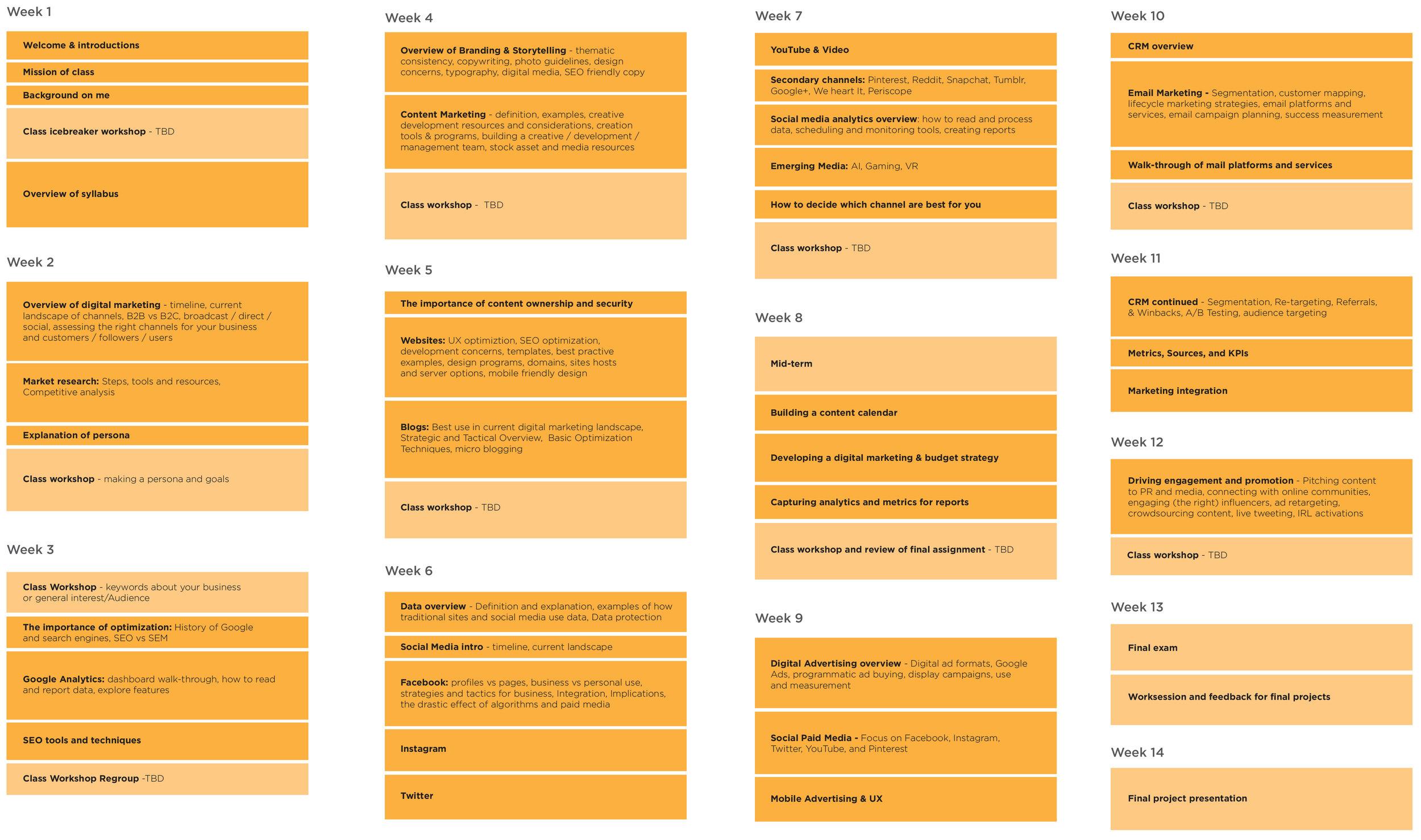 SyllabusVisualization-ALL.jpg