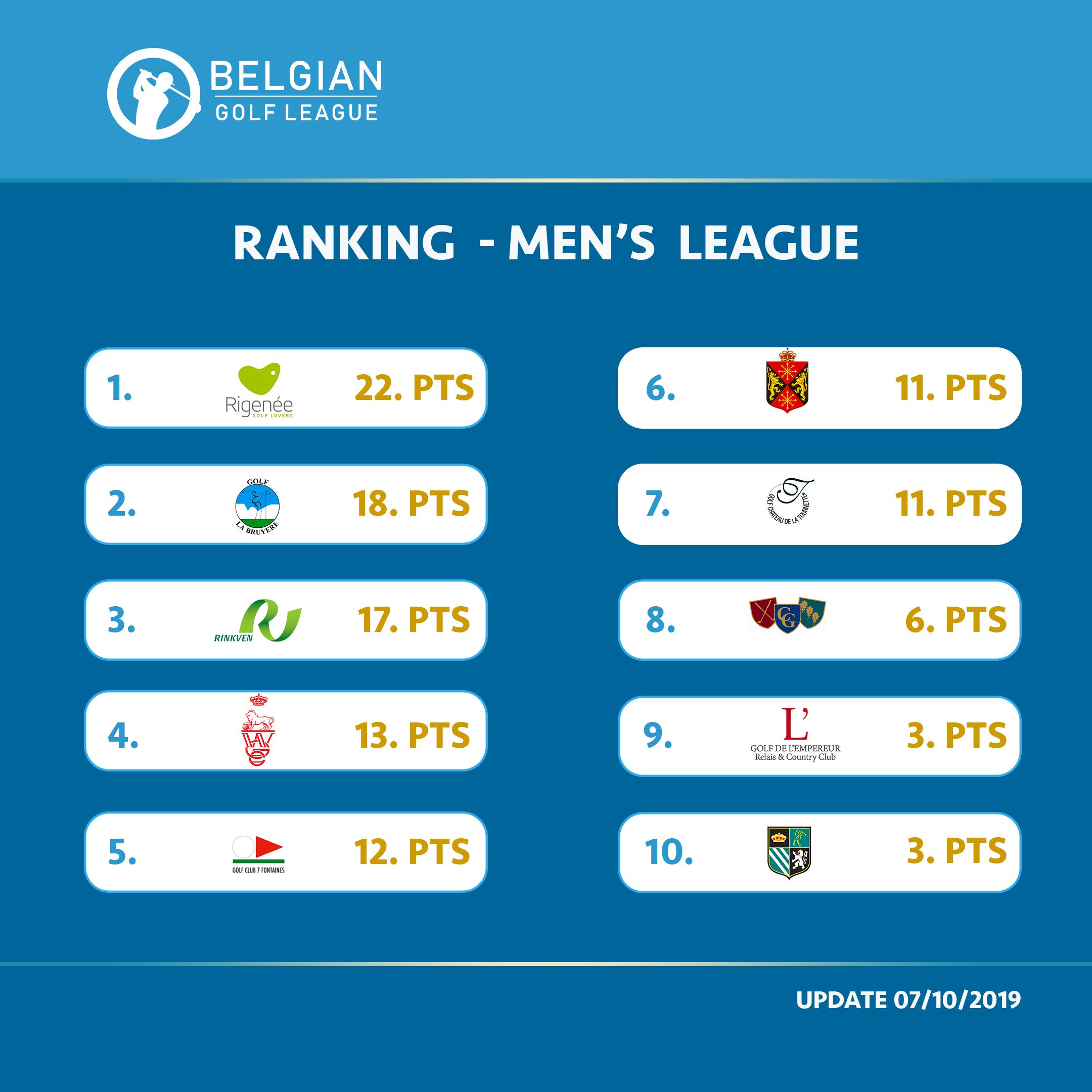 Ranking men.png