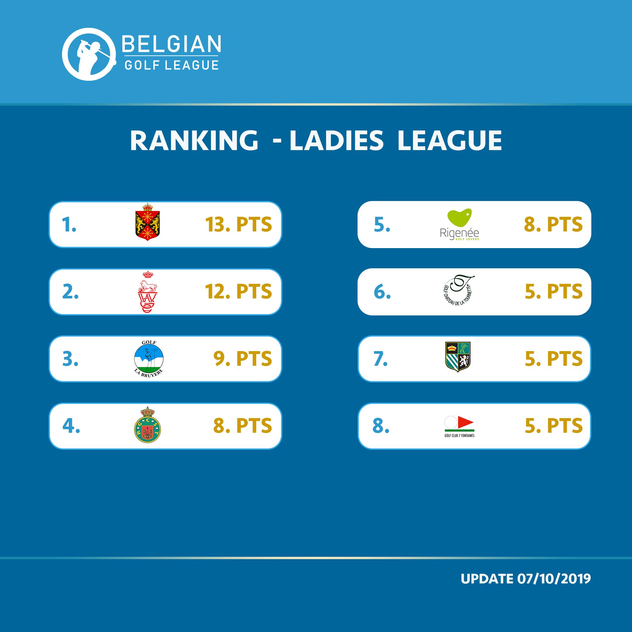 Ranking ladies.png