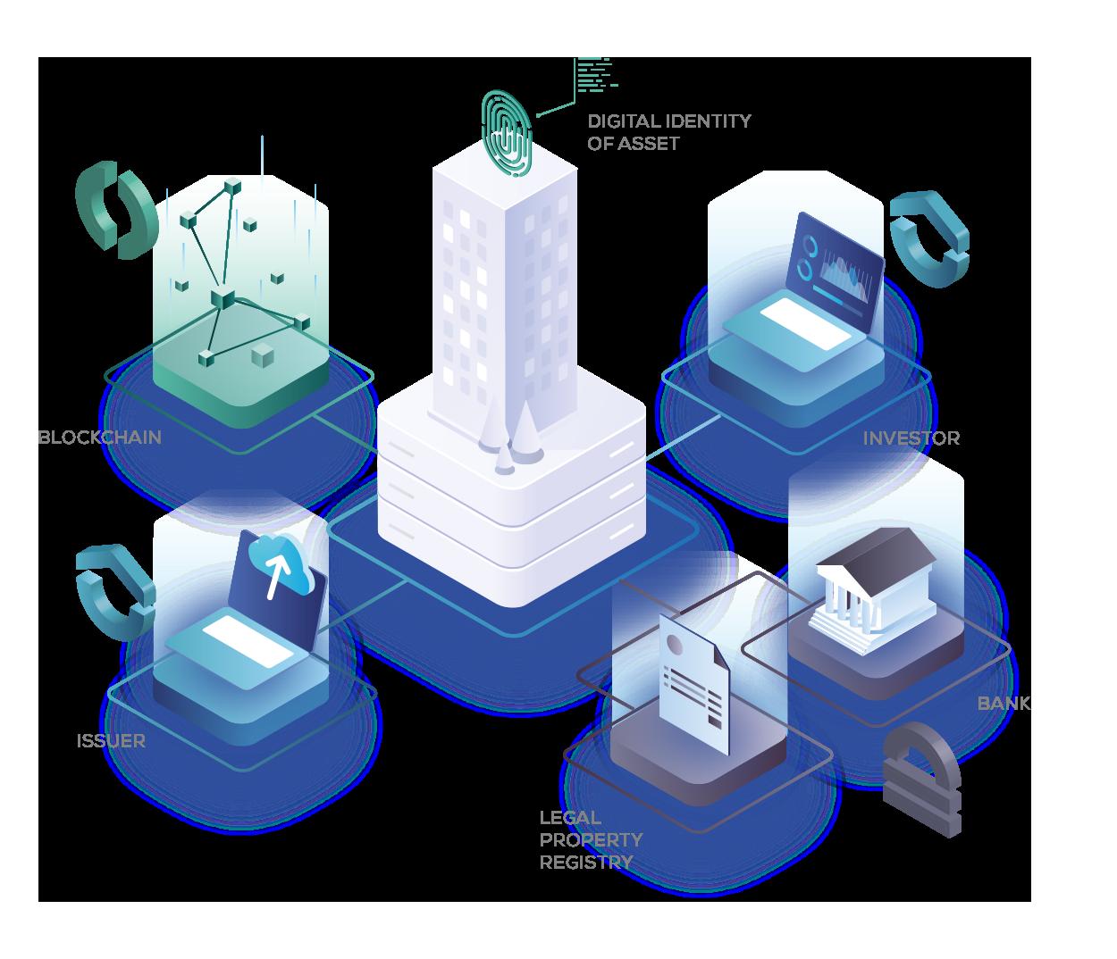 graph_blockchain1.png