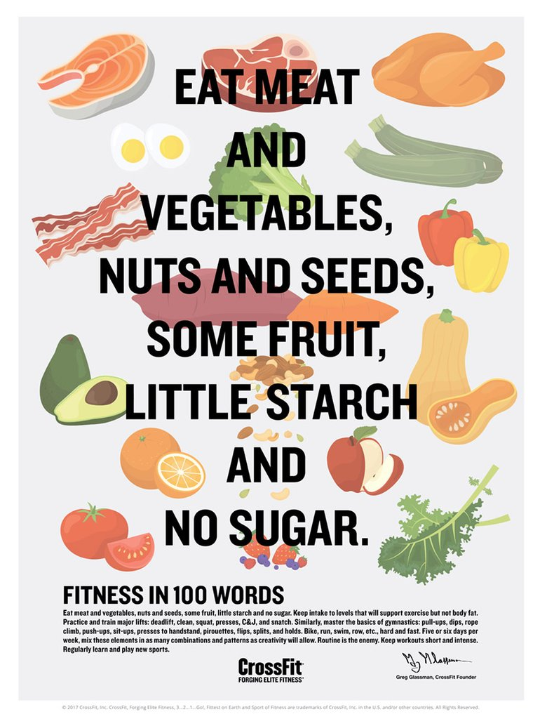CF_Food_poster_word_switched_back_starch_fruit_v3_final_outlined_single-small_1024x1024.jpg