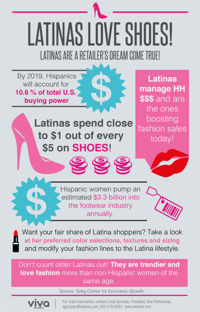 Latinas_love_shoes_infographic-656x1024.jpg