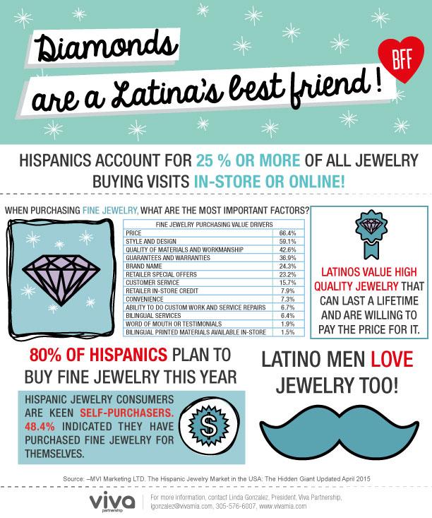 Hispanics_love_jewerly_2.jpg