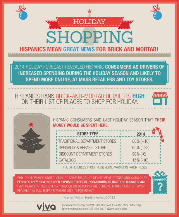 Hispanic_holiday_shopping_infographic2.jpg