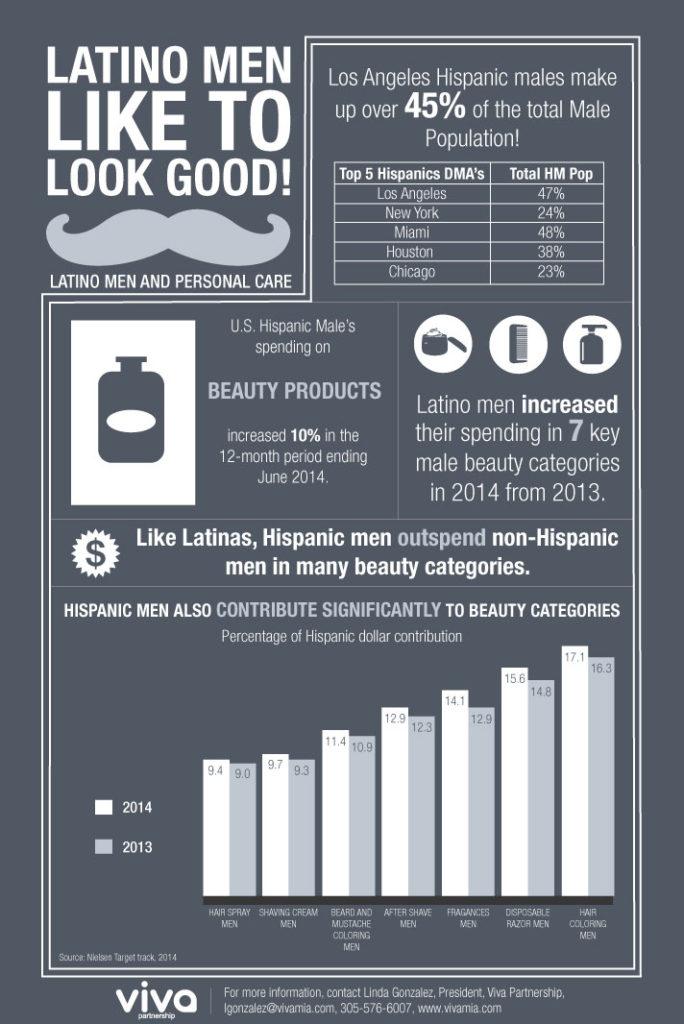 Hispanics_health_and_beauty.jpg