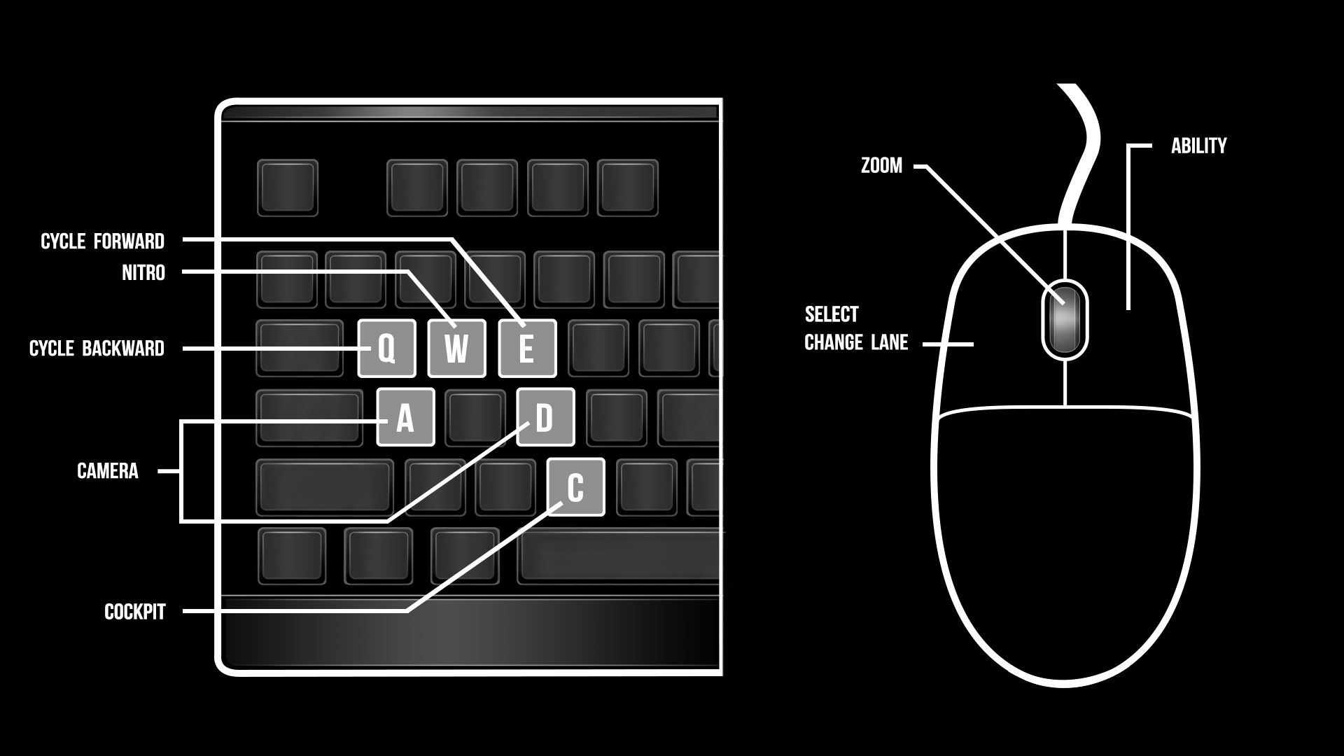 Controls_Schemes_Keyboard_English.png