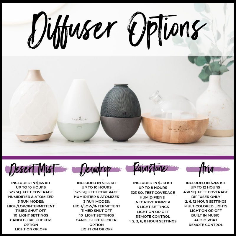 Young Living Essential Oils Premium Starter Kit Diffuser Options.png