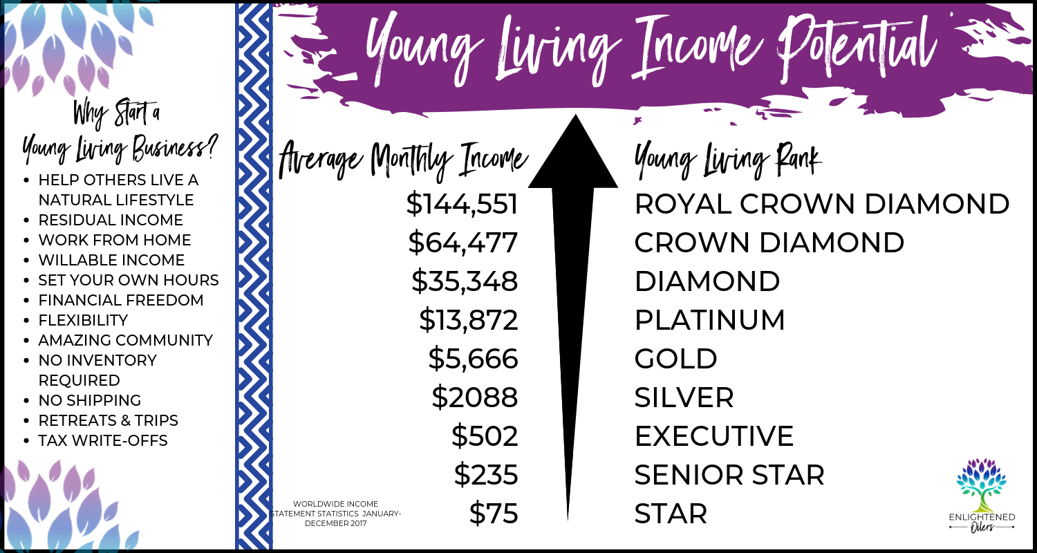 Young Living Income Potential-2 (1).png