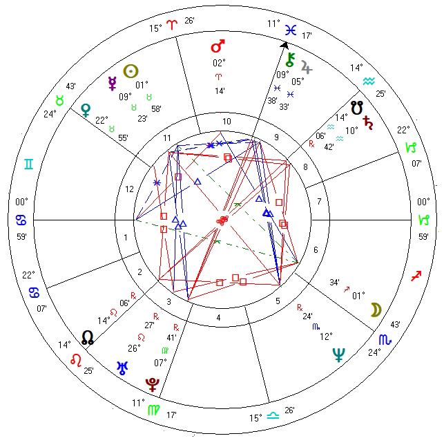 Liz_Gunn_Chart.png