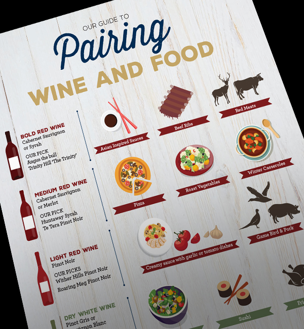 Wine & Food Infographic
