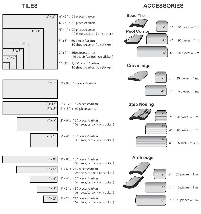 Graphic-data-Tile-ACC.jpg
