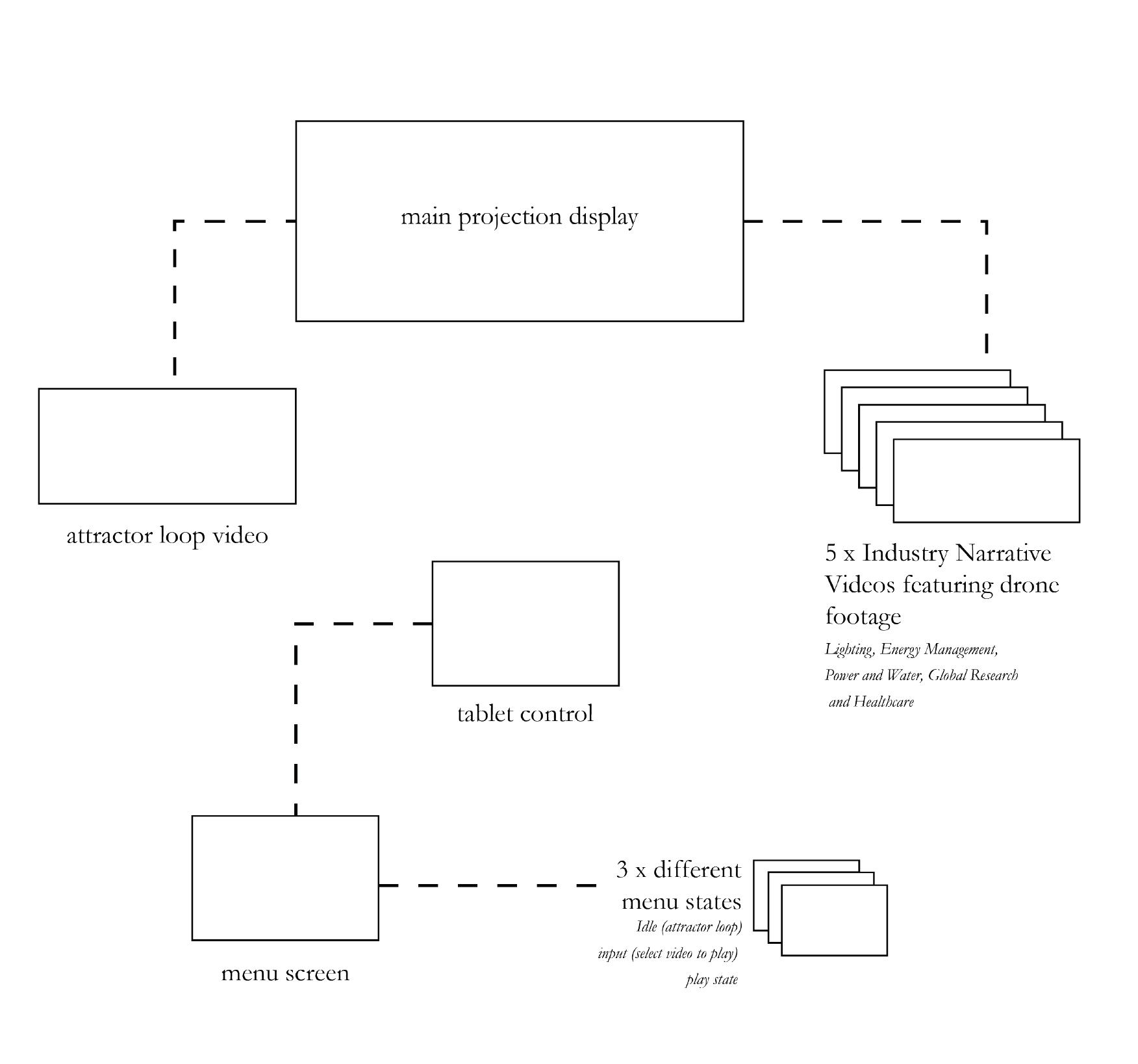 transforming-rio-content-diagram.png